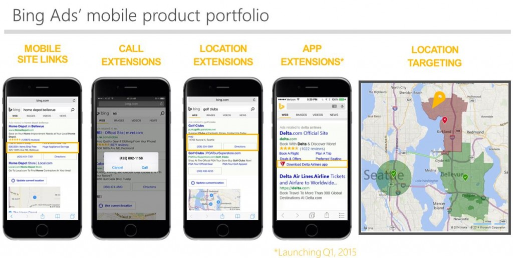 bing ads product portfolio - 4