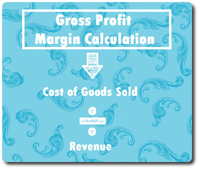 gross profit margin