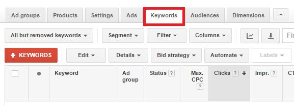 Google Shopping Keyword Bidding 2
