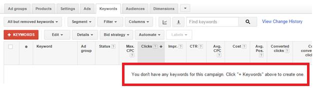 Google Shopping Keyword Bidding