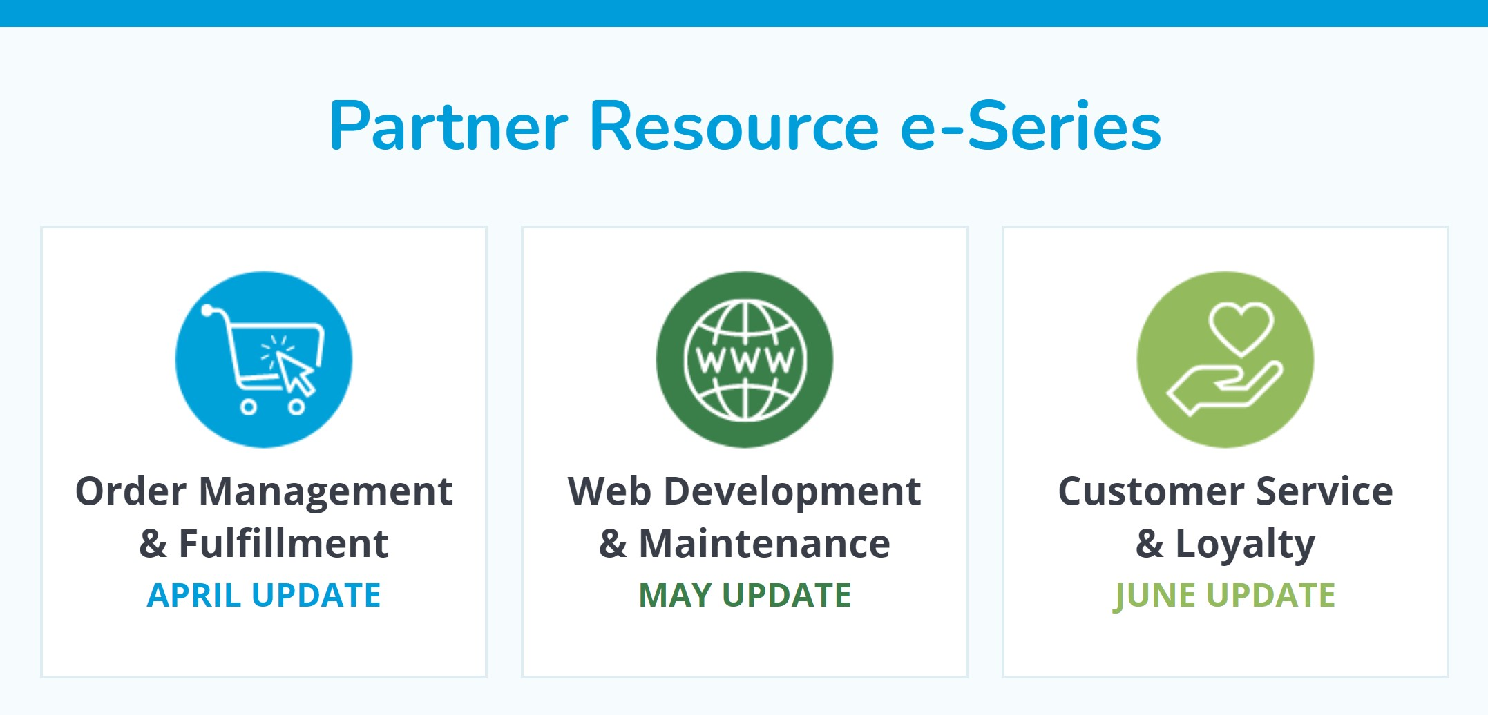 Partner Resources Inventory